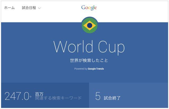 【Google】世界が検索したことが分かる!World Cup(ワールドカップ)専用サイト Google Trends
