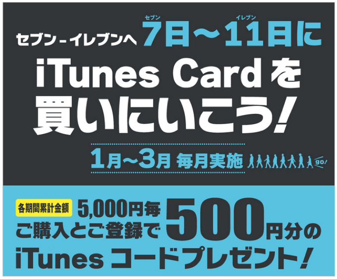 セブン-イレブン iTunesカード5,000円毎購入と登録で500円分のiTunesコードプレゼントキャンペーン【2/7〜2/11】
