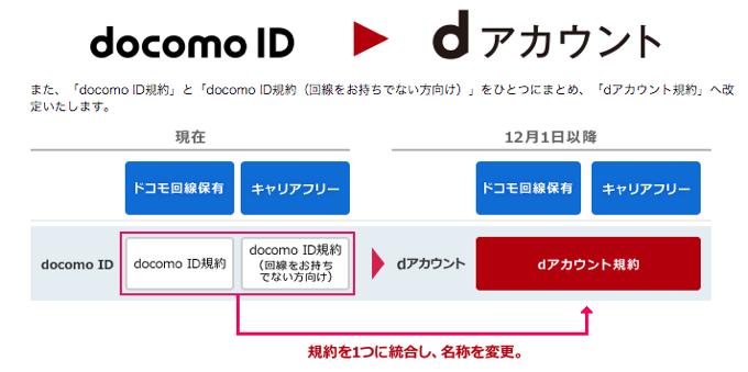 docomo IDがdアカウントへ名称変更へ