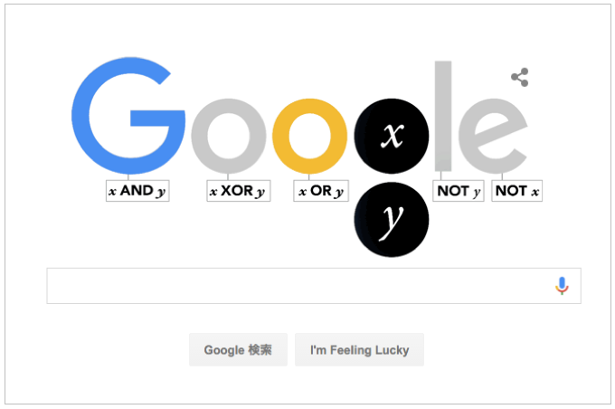 Google ジョージ・ブール 生誕200周年